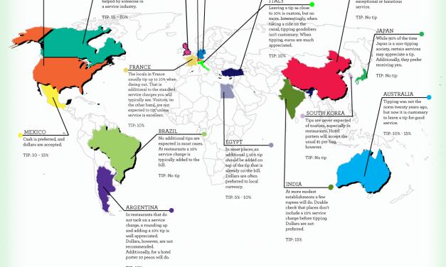 Cuanto se debe dar de propina alrededor del mundo [Infografía]